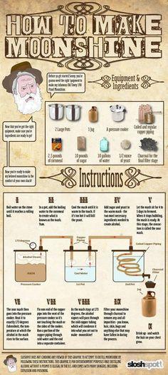 How to make Moonshine ♥ http://www.sloshspot.com/blog/08-25-2010/How-To-Make-Moonshine-355