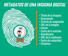 "Infografía ""Metadatos de una insignia digital"" Community Manager, Management, Digital, Infant Learning Activities, Badges, Tecnologia, Distance"