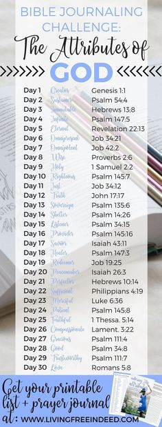 Bible Journaling His Attributes Challenge - Free Indeed