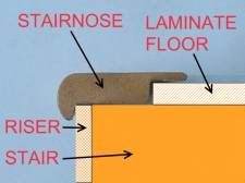 How to Cut Stair Nose Molding