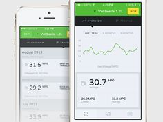 Fuel Tracking iPhone App DesignGoogle+|Dribbble|Behance|Twitter|http://ramotion.com