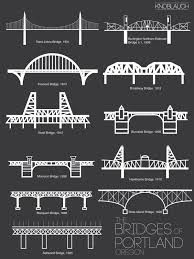 Assemble a lasercut cardboard Portland bridge (choose from a few options) Bridge Tattoo, Bridge Logo, Portland Bridges, Fremont Bridge, Ing Civil, Ross Island, Bridge Model, Civil Engineering Design, Building Foundation