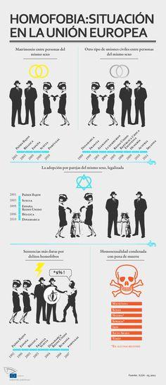 +días internacionales para este 17M! #diacontralahomofobia. Infografía sobre la situación en la EU.