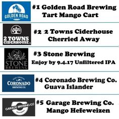 Based on consumption, our list of Top 5 beers for the week!
