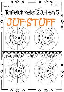 Tafelcirkels: kersteditie Tafel 2 t/m 12 te vinden op de site.