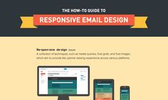The How-To Guide to Responsive Email Design, #CSS, #Email, #Graphic #Design, #HowTo, #HTML, #Infographic, #Responsive, #Web #Design, #Development
