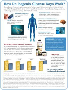 Understanding Full Body, Nutritional Cellular Cleansing www.melaniedskinner.isagenix.com