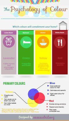 The Psychology of Colour. #Psychological #Disorders #hawaiirehab www.hawaiiislandrecovery.com
