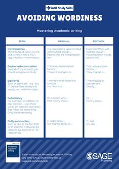 Strategies to increase precision in writing from 'Mastering Academic Writing' by Boba Samuels and Jordana Garbati