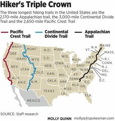 The Triple Crown for long-distance hikers includes the Pacific Crest Trail, Continental Divide Trail and Appalachian Trail. Thru Hiking, Hiking Tips, Camping And Hiking, Backpacking Tips, Hiking The Appalachian Trail, Hiking Checklist, Hiking Club, Kayak Camping, Ultralight Backpacking
