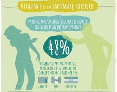"""(3 of 7)  """"The Endless Shame of Violence Against Women""""  """"Violence by an Intimate Partner: Physical and/or sexual violence is usually inflicted by an intimate partner""""  """"48% suffering physical; perpetuated by a current or former intimate partner in: Zambia, Peru, Ethiopia""""  [click on this image to find a short video and analysis of the problem of sexual violence] Concept, Design, & Copyright by Antonio Di Vico Source: http://endviolence.un.org/situation.shtml"""