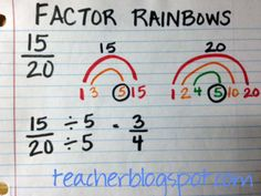 Use factor rainbows to find greatest common factors for simplifying fractions Simplifying Fractions, Math Fractions, Multiplication, Math Strategies, Math Resources, Greatest Common Factors, Fifth Grade Math, Fourth Grade, Math Coach