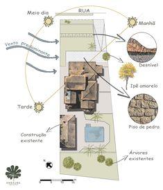 levantamento projeto - novo projeto Floor Plans, Diagram, Log Projects, Floor Plan Drawing, House Floor Plans