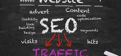 Role of SEO and SEO providing companies in Online Sales