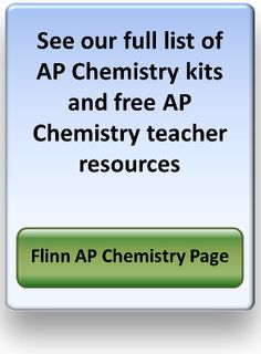 Taking APUSH and AP Chemistry junior year?