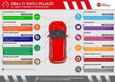Catalogue of over 10000 car garages in Poland and other Europe countries. In a few seconds you can find the best mechanic in your neighborhood. Car Workshop, Reliable Cars, Audi A4, Car Insurance, Motor Car, Volvo, Did You Know, Techno, Life Hacks