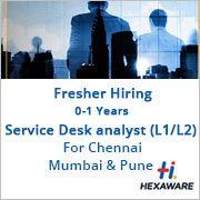 Jobs In Hyderabad Latest 11290 Hyderabad Job Vacancies Monster