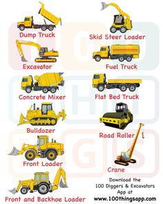 Legend and list of the types of construction trucks, vehicles & heavy equipment used at construction sites.  Perfect for food and drink labels.