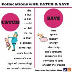 English Collocations with Catch and Save English Tips, English Fun, English Writing, English Study, American English, English Lessons, Learn English, English Verbs, English Grammar