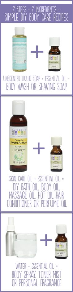 Make your own body care products quickly and easily with these 2-step, 2-ingredient recipes.
