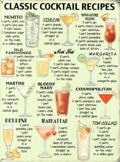 You'll find a favorite whiskey cocktail in this ultimate resource of whiskey drinks! These are our favorite simple cocktail recipes to use at parties and at home. Cocktails Over 30 Best Whiskey Drinks Tonic Cocktails, Classic Cocktails, Cocktail Drinks, Vodka Tonic, Easy Cocktails, Paloma Cocktail, Bacardi Drinks, Signature Cocktail, Easy Alcoholic Drinks