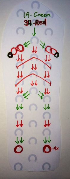 Template For Loom Bands Instructions Google Search Loom Bands M