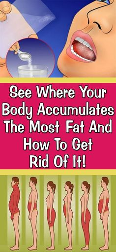 How to get rid of MOST FAT