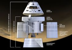 ESA Workhorse to Power NASA's Orion Spacecraft | SpaceRef - Your Space Reference