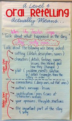 Hello Literacy: Oral Retelling: The Big Secret anchor chart and another anchor chart about buddy reading below. I always like the idea of showing the kids the expectation Reading Lessons, Reading Strategies, Reading Skills, Teaching Reading, Guided Reading, Reading Comprehension, Reading Logs, Teaching Ideas, Reading Record