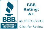 Clickbank Products  ClickBank BBB Business Review Find ClickBank Products that