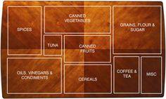 How to organize kitchen cabinets: #domino #kitchen #KitchenCabinet