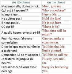 Au telephone
