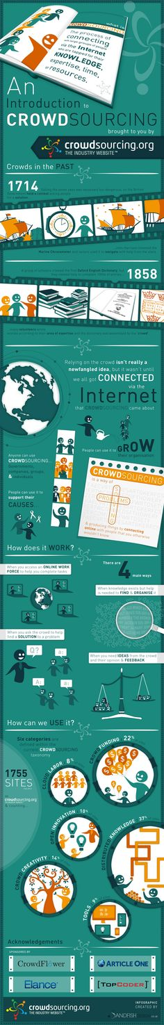 An Introduction to Crowdsourcing     Visit our new infographic gallery at http://visualoop.com/