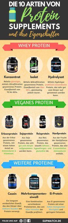 Das Protein 1x1 für den erfolgreichen Muskelaufbau. Die 10 Arten von Protein Supplements und ihre Eigenschaften.