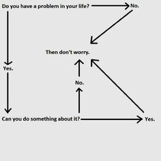 Why worry...