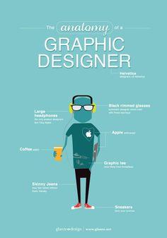 The Anatomy of a Graphic Designer by Glantz Design #Illustration #Humor #Graphic_Designer