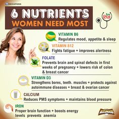 Health Tips For Living: Health Tips For Women - Nutrients Need Most