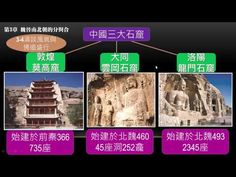 (1) B3L3-4(2-2)佛道盛行 - YouTube