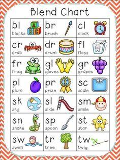 LA 5 Blending with Consonant Blends Pack Phonics Chart, Phonics Worksheets, Phonics Activities, Consonant Blends Worksheets, Phonics Rules, Physical Activities, Phonics Reading, Teaching Phonics, Teaching Reading