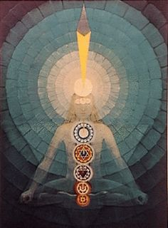 chakras and your energy