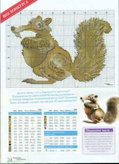 Ice Age Scrat cross stitch pattern. I love it! ❤
