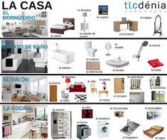 Vocabulario de las partes de la casa y los muebles en español. Spanish vocabulary of the furniture and the parts of the house. #español #ELE #Spanish #Spain #spanishvocabulary