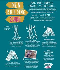 How to build an outdoor cubby / den with sticks and branches and trees Forest School Activities, Nature Activities, Activities For Kids, Scout Activities, Activity Ideas, Outdoor Education, Outdoor Learning, Outdoor Classroom, Outdoor School
