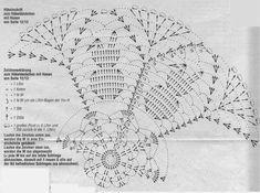 Easter Bunny Basket or Doily – Crochet Pattern – Mamma Nicole Filet Crochet, Crochet Doily Diagram, Crochet Doily Patterns, Crochet Patterns For Beginners, Crochet Chart, Thread Crochet, Crochet Motif, Crochet Doilies, Knitting Patterns
