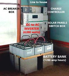 Alternative Fuel: Solar Electric Panels System - LIVING-OFF-THE-GRID - http://dunway.info/alternative_fuel/index.html