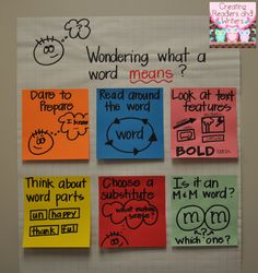 """Wondering what a word means?"" (Vocabulary Strategies Anchor Chart) Image Only"