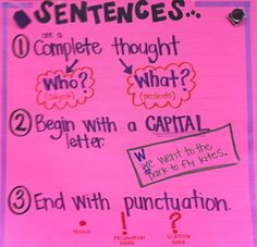 Sentence Anchor Chart--add info about types of sentences and subjects/predicates.