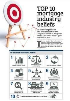 La Trobe vice president and head of major clients Daryl Hill shares 10 misguided beliefs that could impact your business in Business Planning, Infographic, Industrial, How To Plan, News, Top, Infographics, Shop Plans, Industrial Music