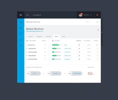 png by Balkan Brothers Data Dashboard, Dashboard Design, App Ui, Ui Ux, Web Design, Progress Monitoring, Mobile Ui Design, Ui Design Inspiration, Charts And Graphs