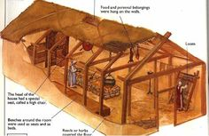 Viking-Longhouse